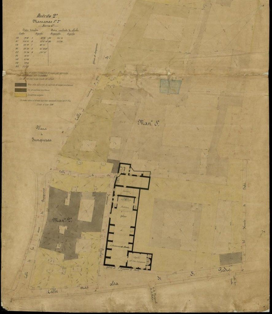 Plano del distrito